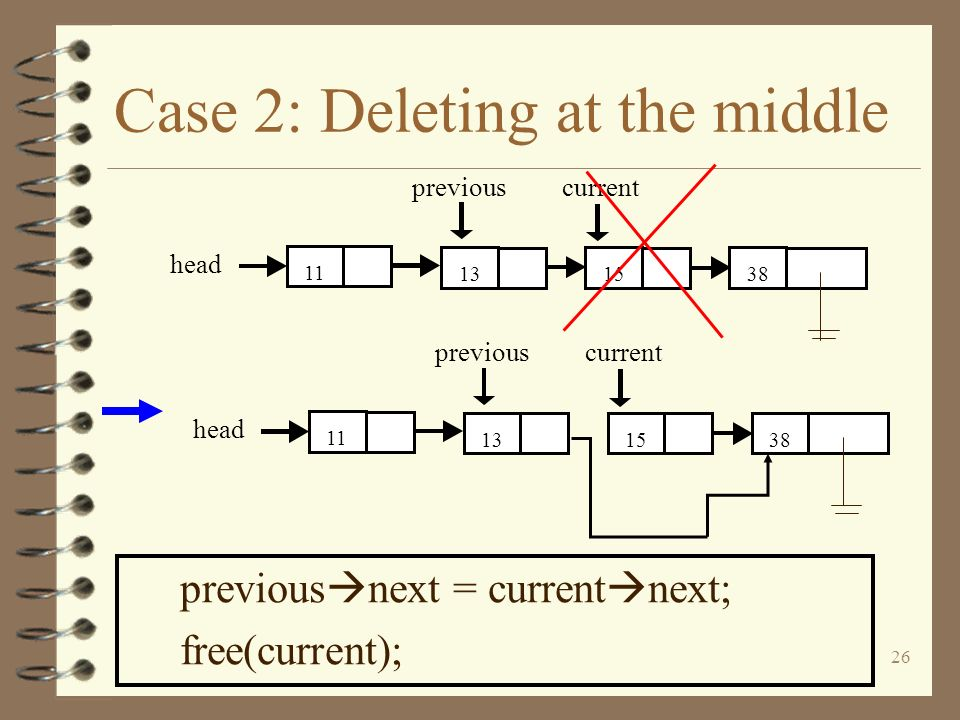 Case 2: Deleting at the middle