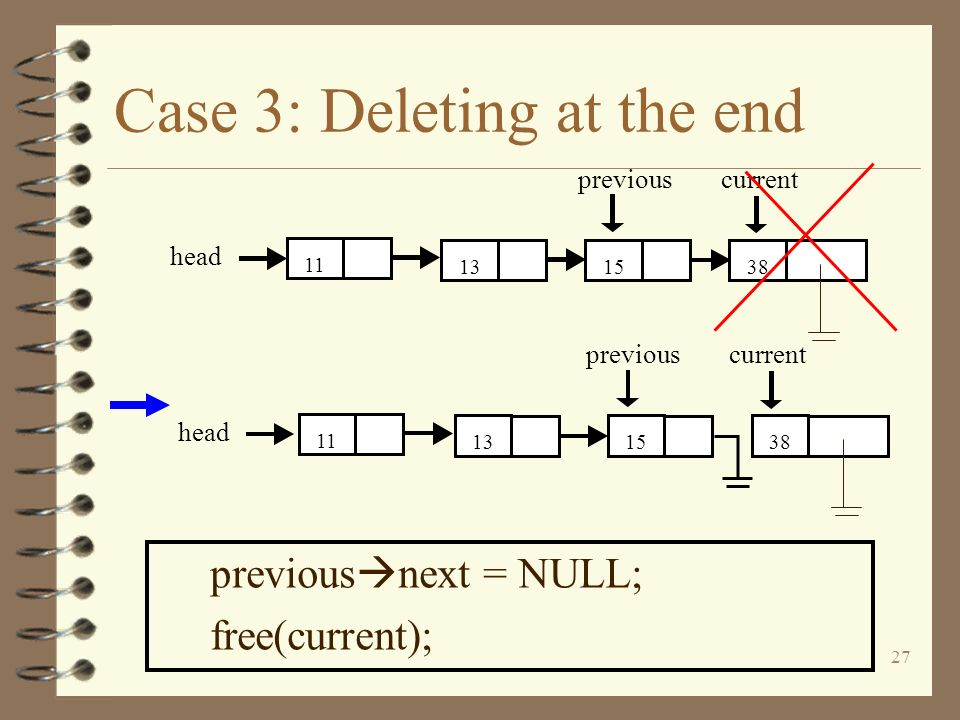 Case 3: Deleting at the end