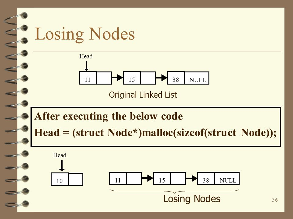 Losing Nodes After executing the below code