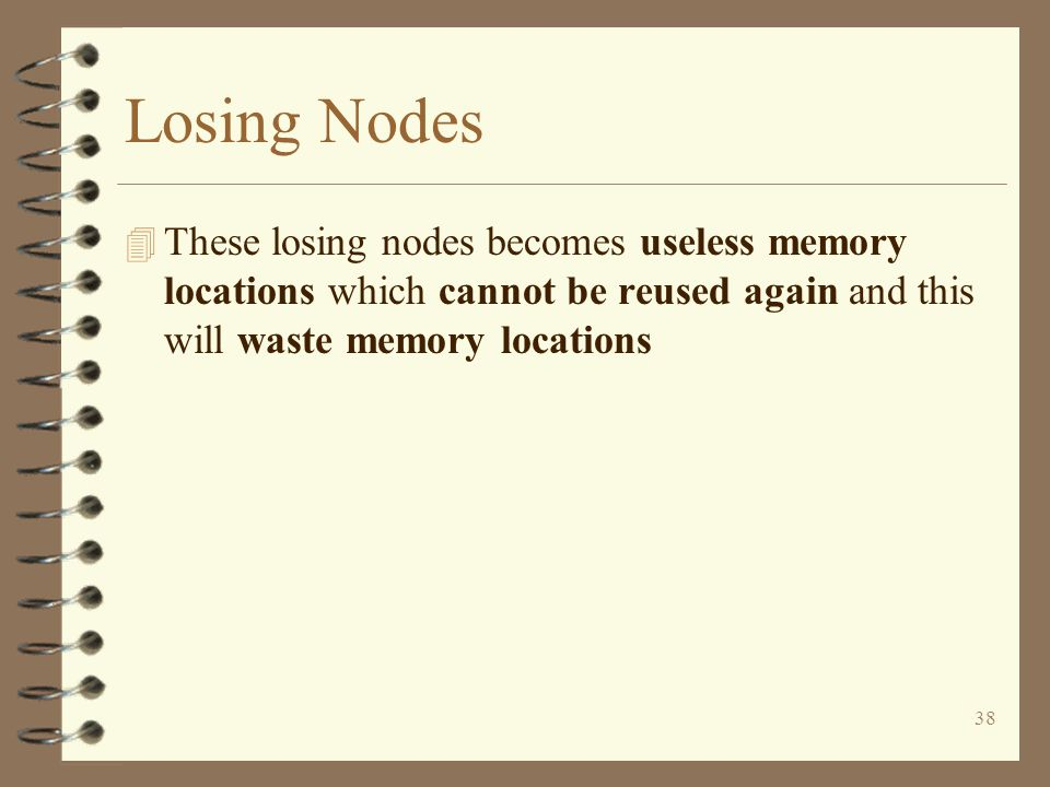 Losing Nodes These losing nodes becomes useless memory locations which cannot be reused again and this will waste memory locations.