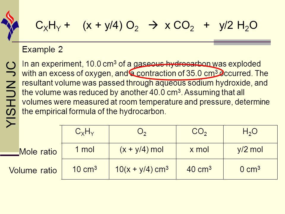 CXHY + (x + y/4) O2  x CO2 + y/2 H2O