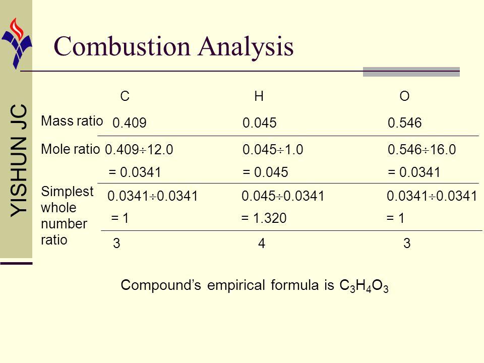 Compound's empirical formula is C3H4O3