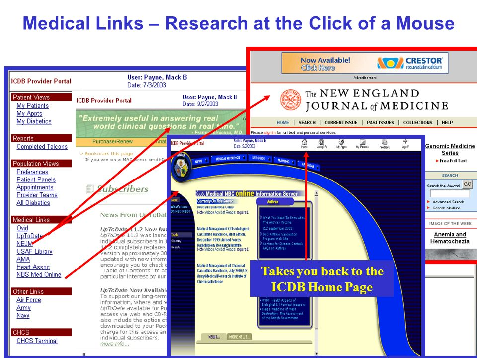 Medical Links – Research at the Click of a Mouse