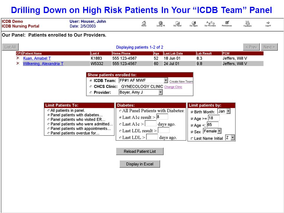 Drilling Down on High Risk Patients In Your ICDB Team Panel