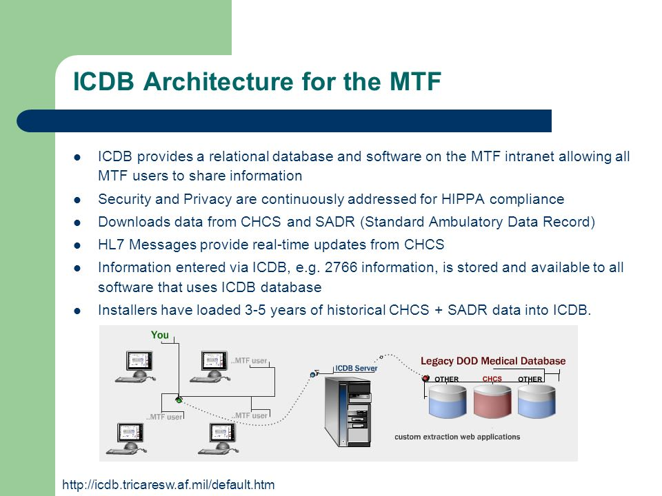 ICDB Architecture for the MTF