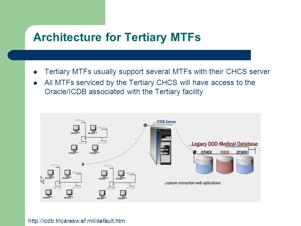 Architecture for Tertiary MTFs