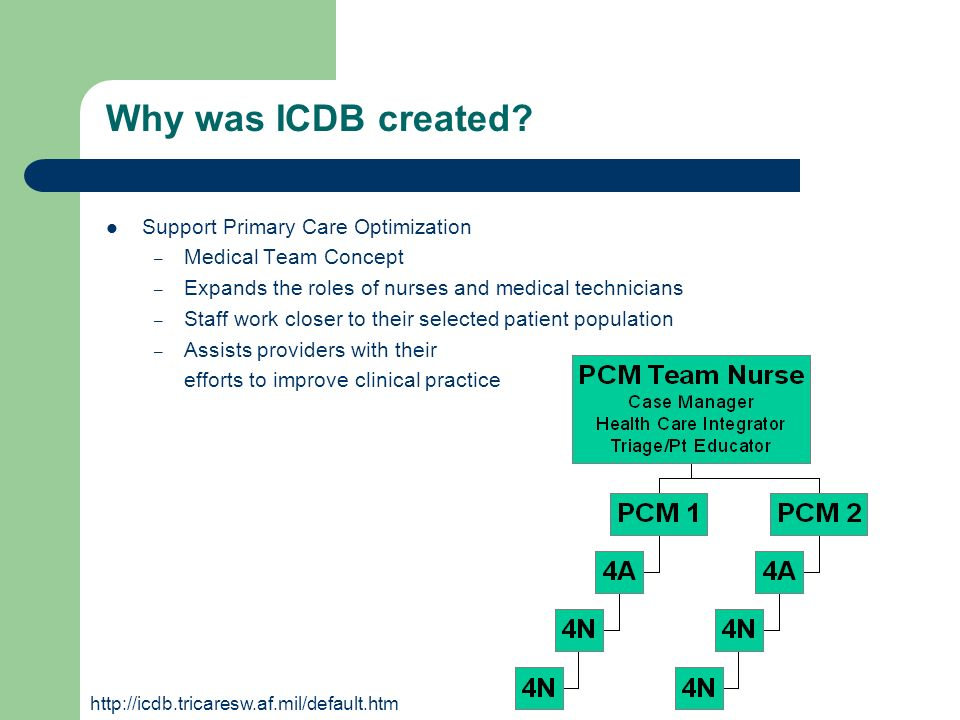 Why was ICDB created Support Primary Care Optimization