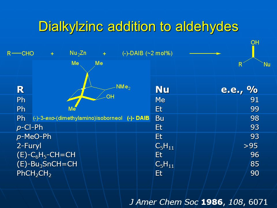 Dialkylzinc addition to aldehydes