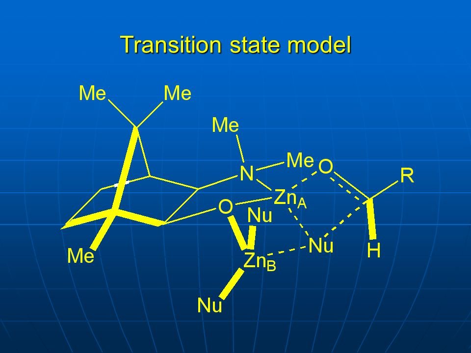 Transition state model