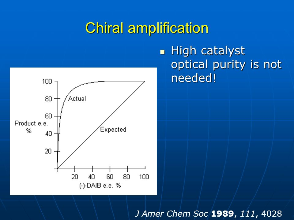 Chiral amplification High catalyst optical purity is not needed!