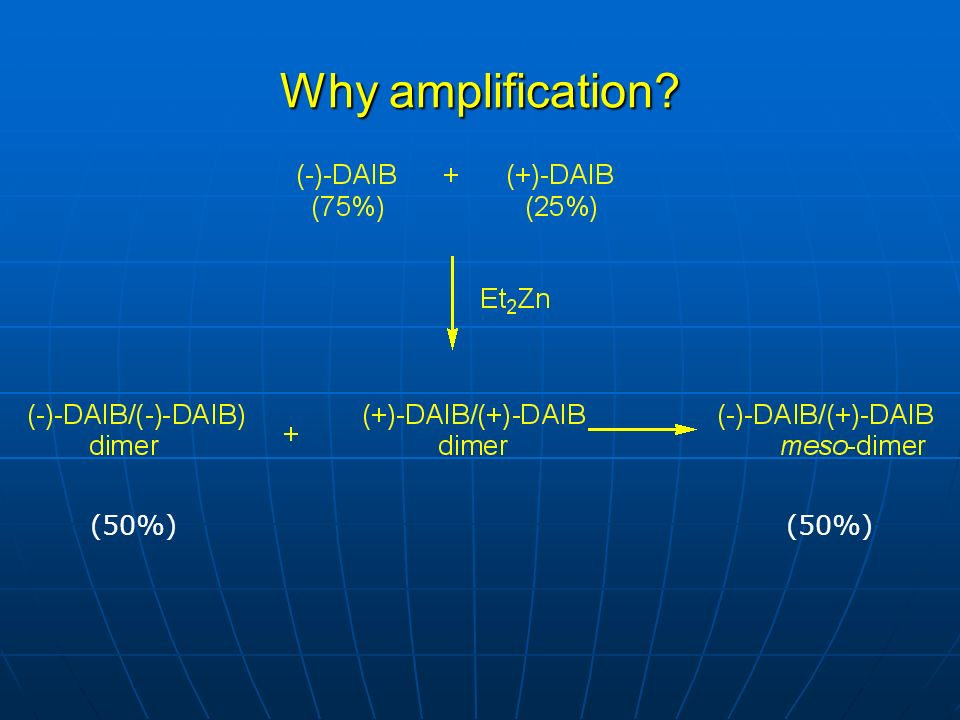 Why amplification (50%) (50%)