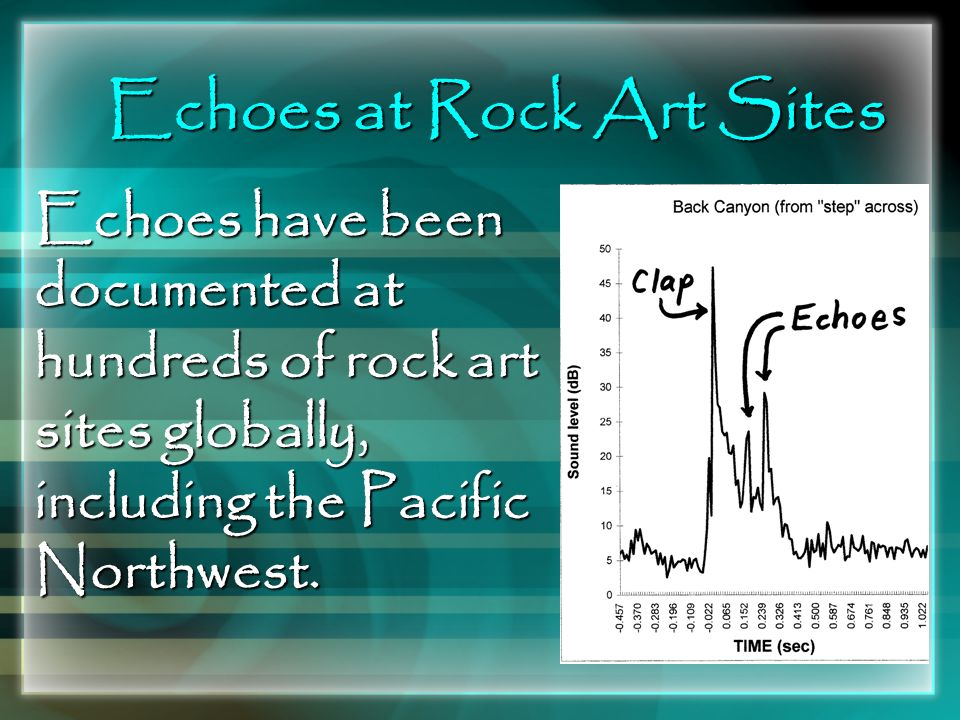 Echoes at Rock Art Sites