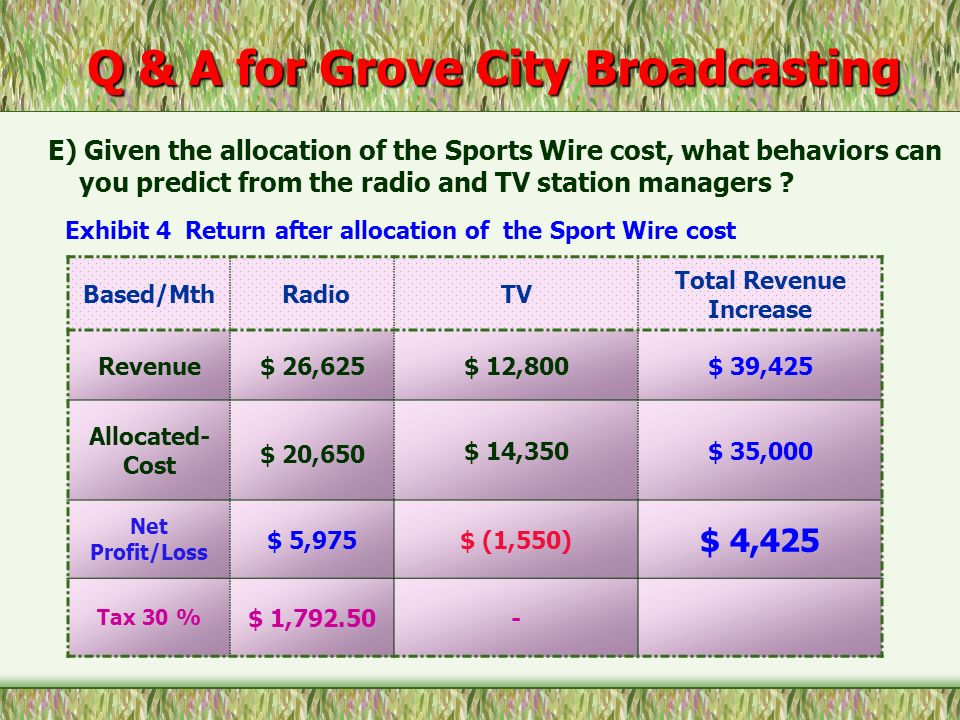 Q & A for Grove City Broadcasting Total Revenue Increase