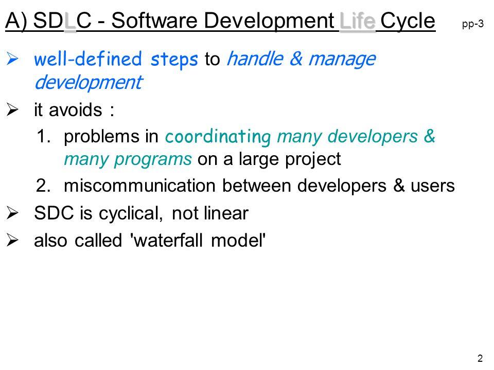A) SDLC - Software Development Life Cycle