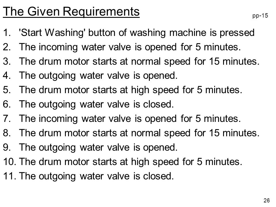 The Given Requirements