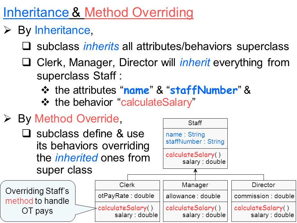 Inheritance & Method Overriding