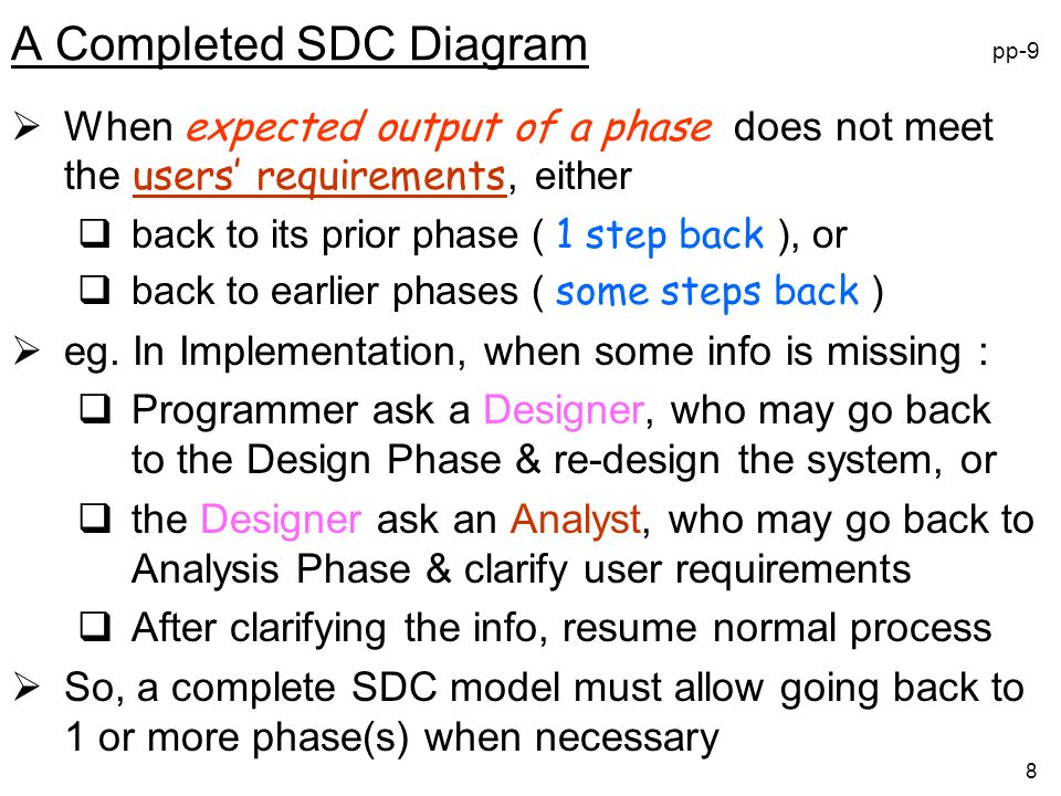 A Completed SDC Diagram