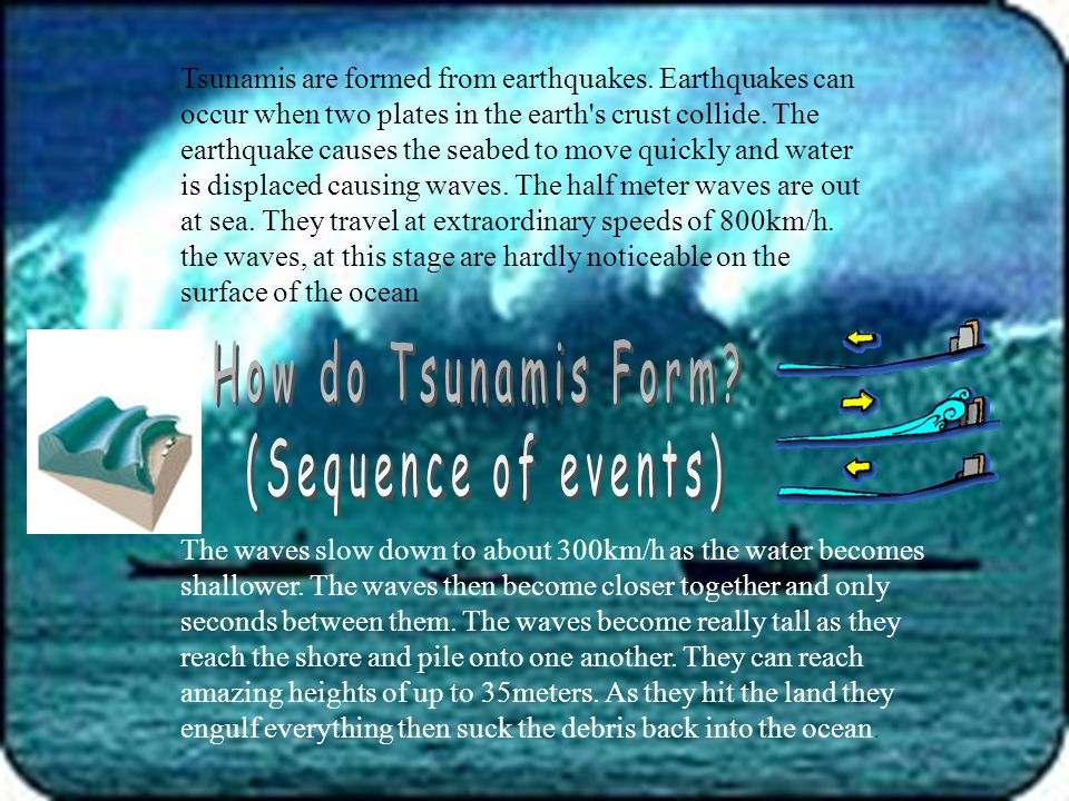 How do Tsunamis Form (Sequence of events)
