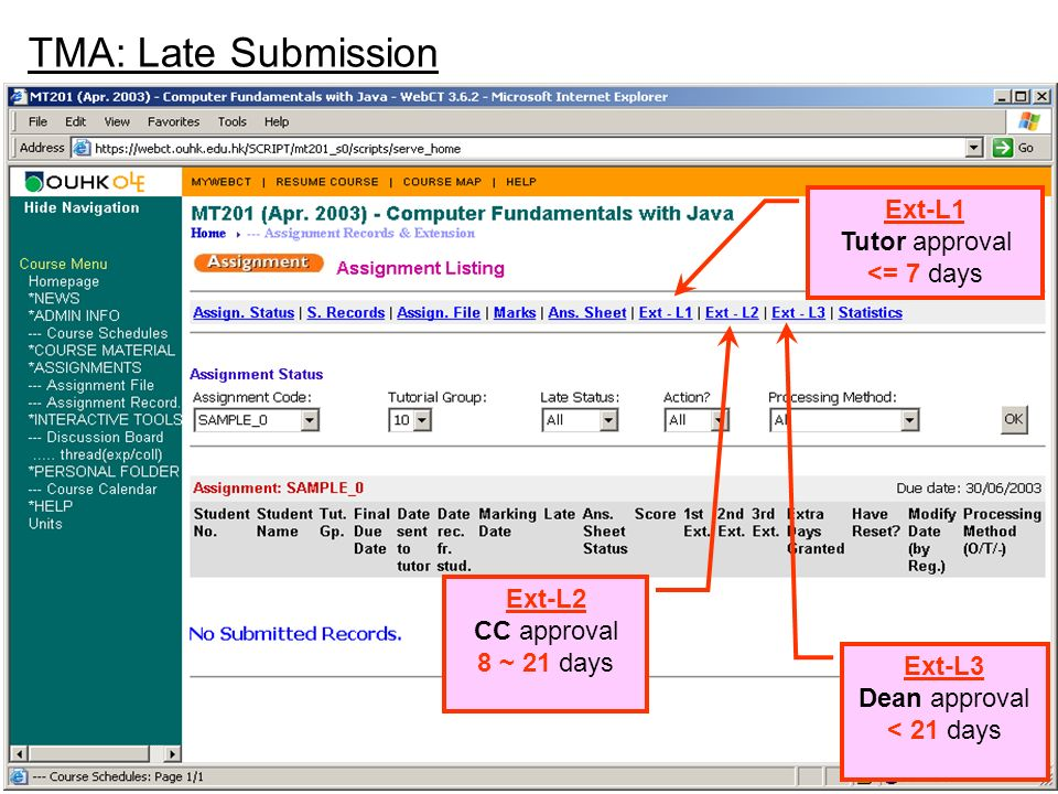 TMA: Late Submission Ext-L1 Tutor approval <= 7 days Ext-L2