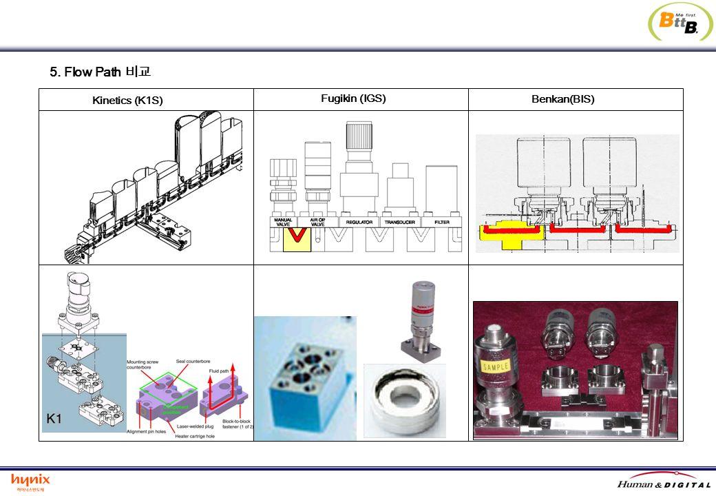 5. Flow Path 비교 Kinetics (K1S) Fugikin (IGS) Benkan(BIS)
