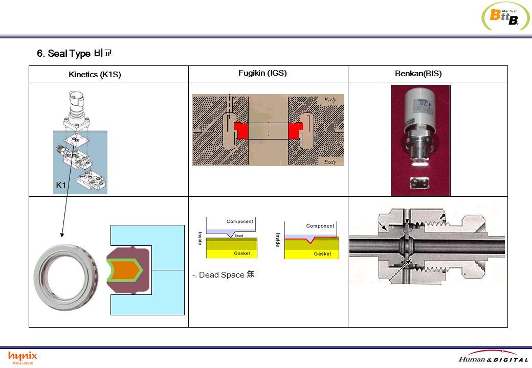 6. Seal Type 비교 Kinetics (K1S) Fugikin (IGS) Benkan(BIS)