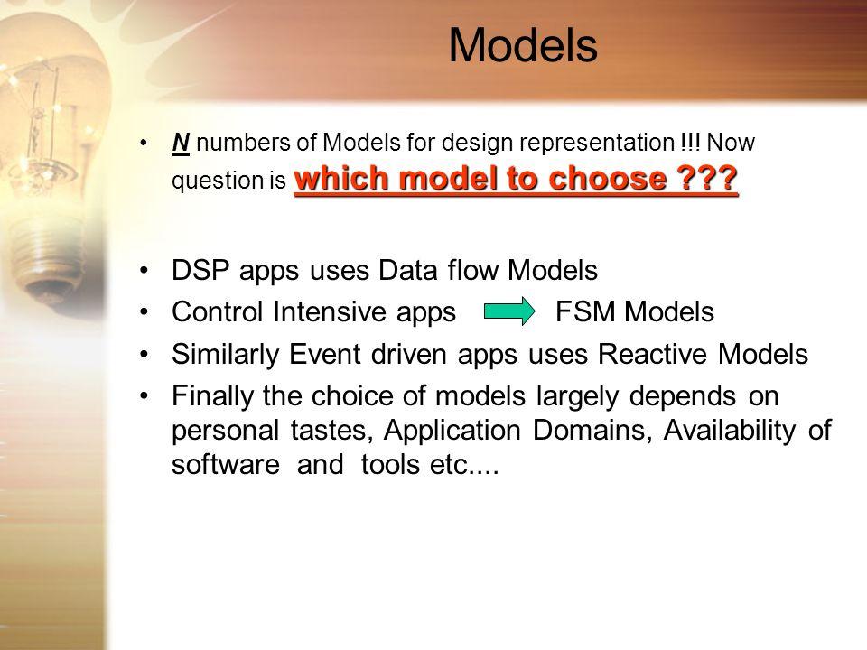 Models DSP apps uses Data flow Models