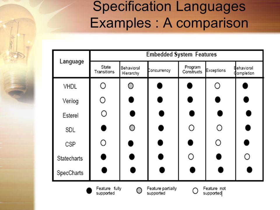 Specification Languages Examples : A comparison