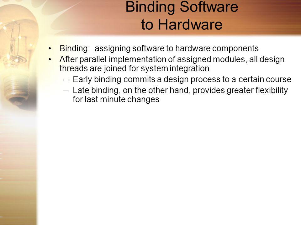 Binding Software to Hardware
