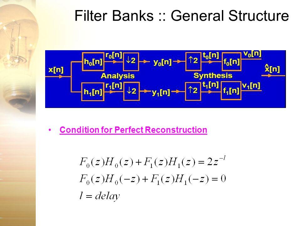 Filter Banks :: General Structure