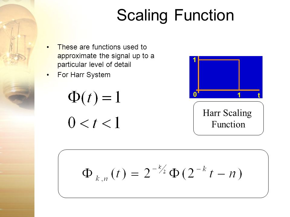 Scaling Function Harr Scaling Function