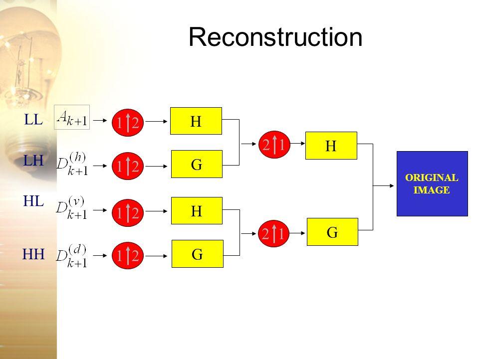 Reconstruction LL H 1 2 2 1 H LH G 1 2 HL H 1 2 G 2 1 HH G 1 2
