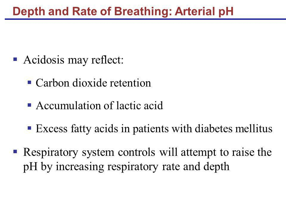 Depth and Rate of Breathing: Arterial pH