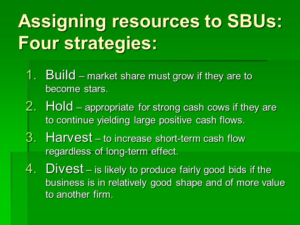 Assigning resources to SBUs: Four strategies: