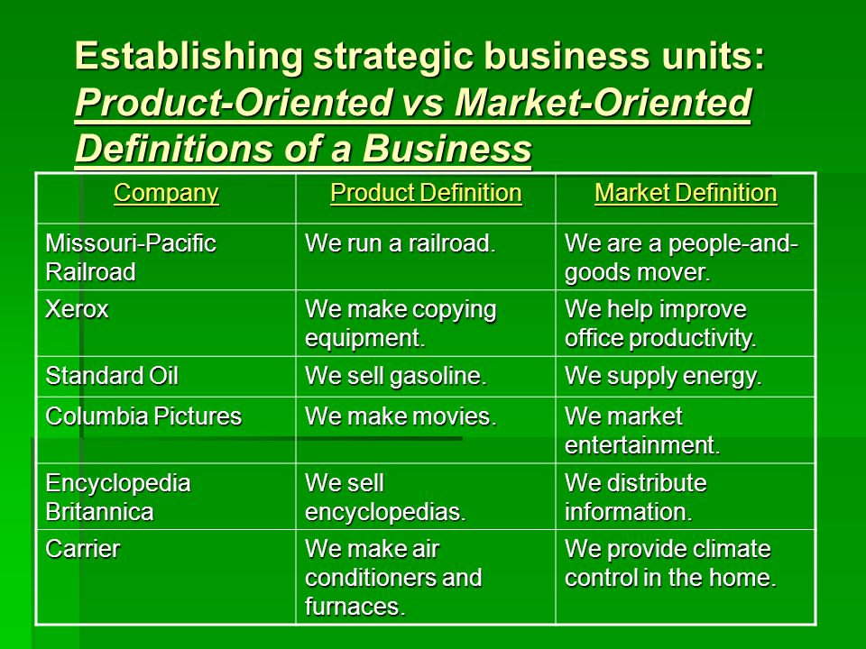 Establishing strategic business units: Product-Oriented vs Market-Oriented Definitions of a Business