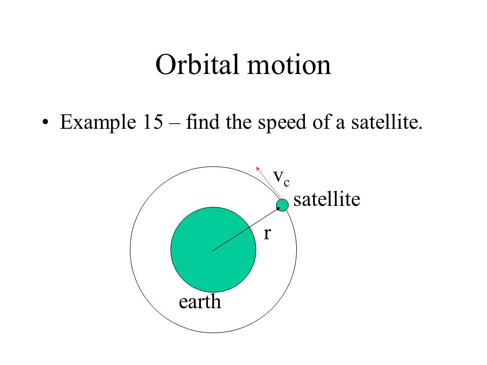Orbital motion Example 15 – find the speed of a satellite. vc