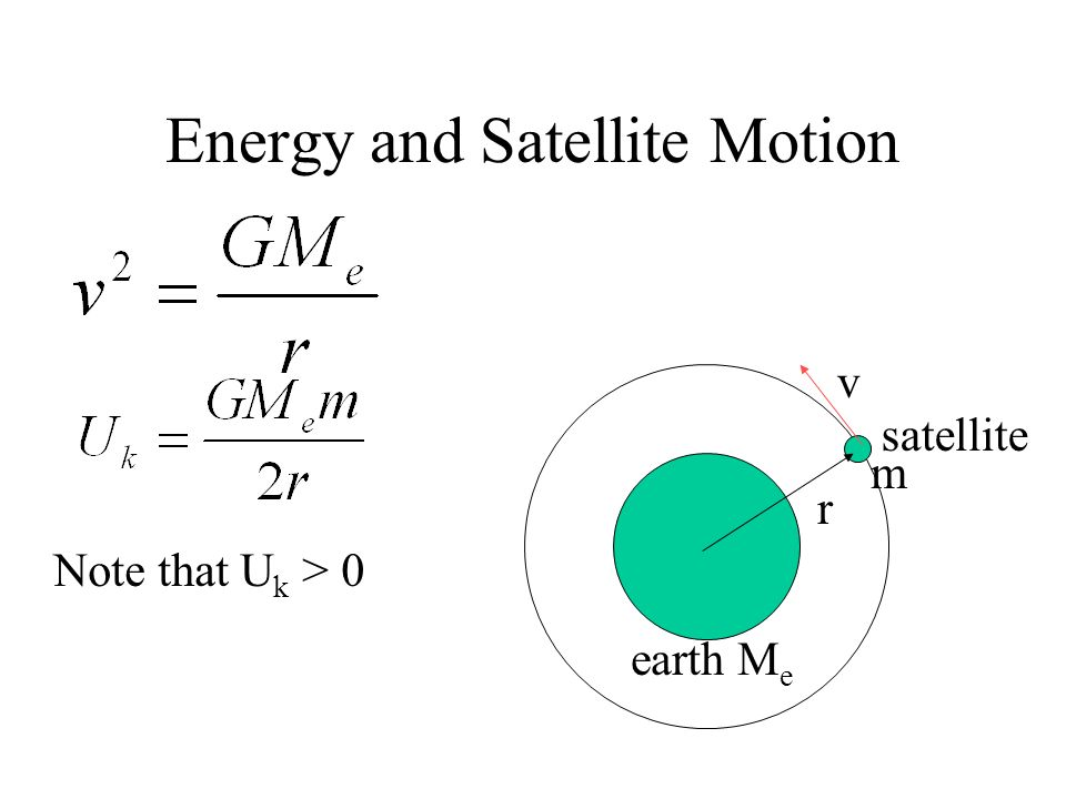 Energy and Satellite Motion