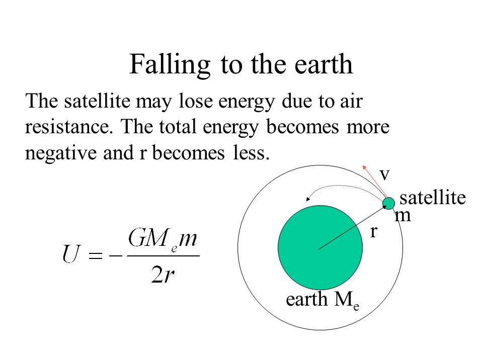 Falling to the earth The satellite may lose energy due to air