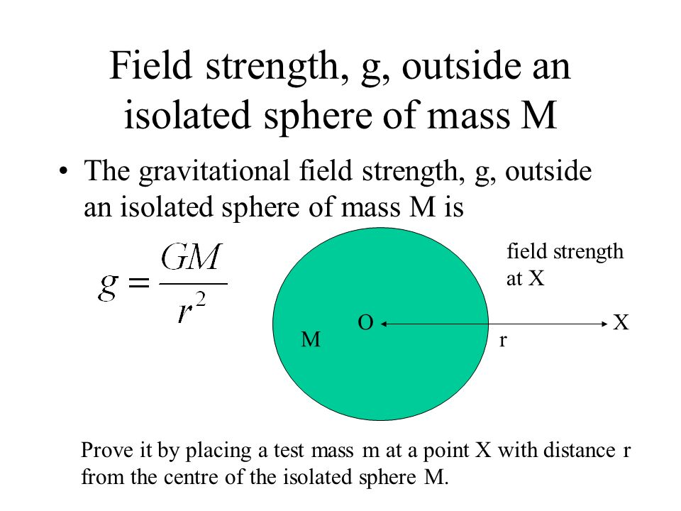 Field strength, g, outside an isolated sphere of mass M