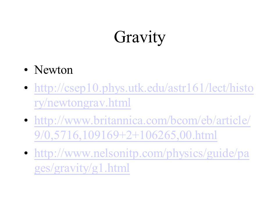 Gravity Newton. http://csep10.phys.utk.edu/astr161/lect/history/newtongrav.html.