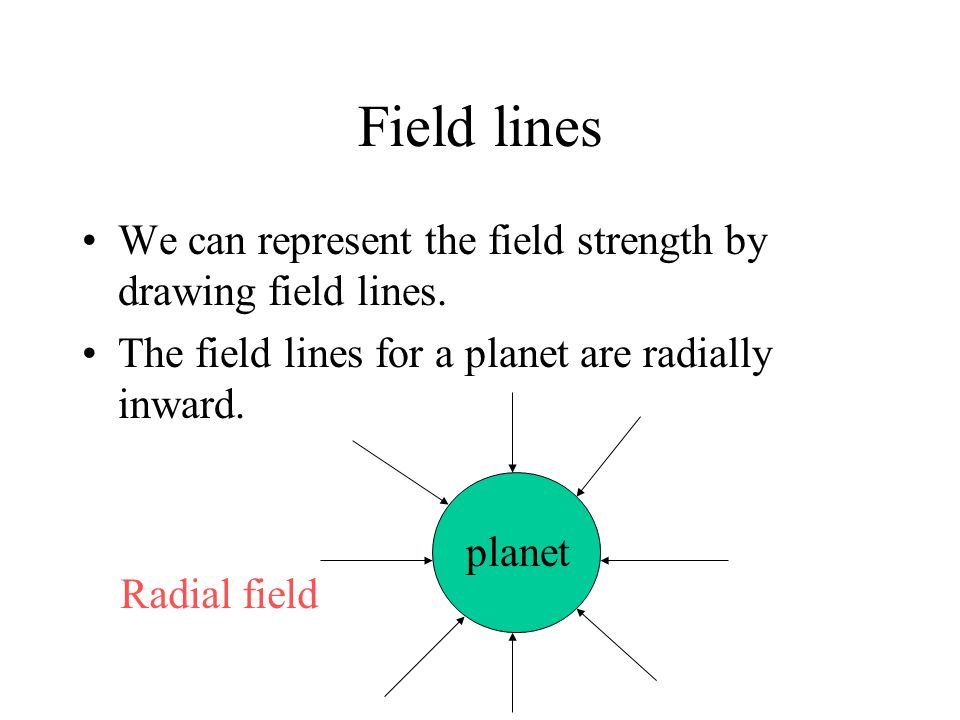 Field lines We can represent the field strength by drawing field lines. The field lines for a planet are radially inward.