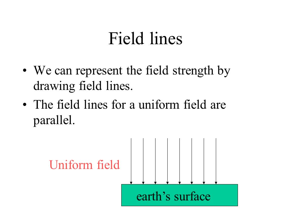 Field lines We can represent the field strength by drawing field lines. The field lines for a uniform field are parallel.