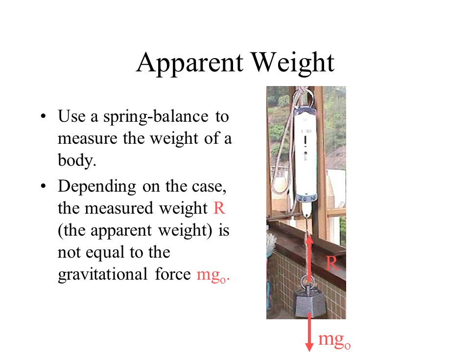 Apparent Weight Use a spring-balance to measure the weight of a body.