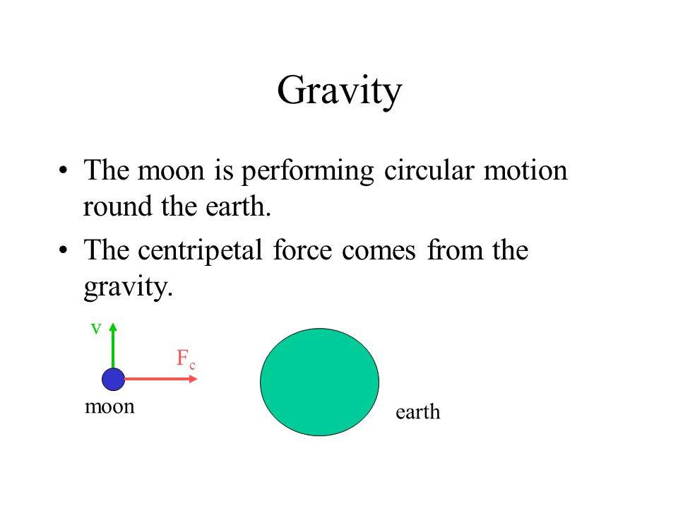 Gravity The moon is performing circular motion round the earth.