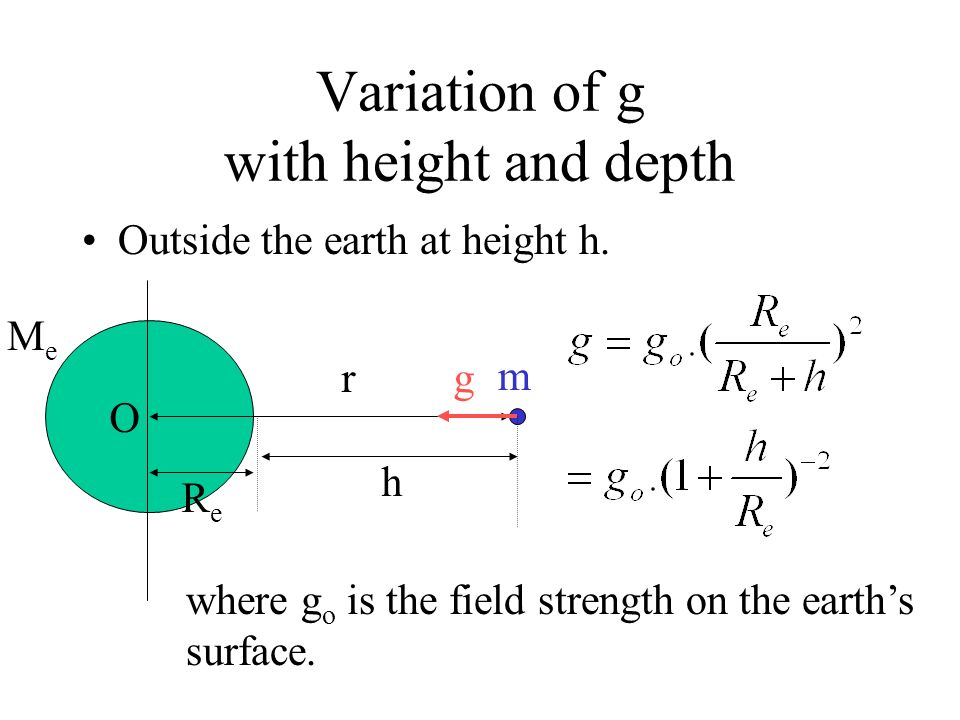 Variation of g with height and depth