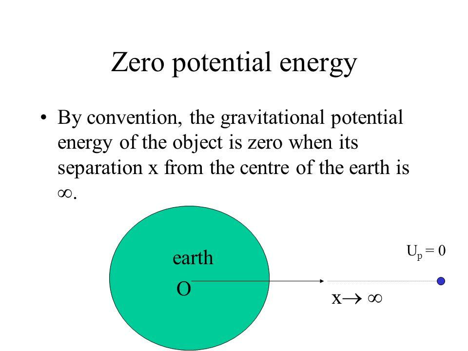 Zero potential energy