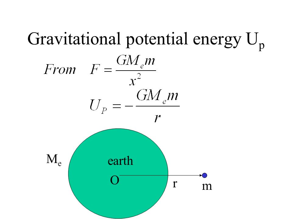 Gravitational potential energy Up