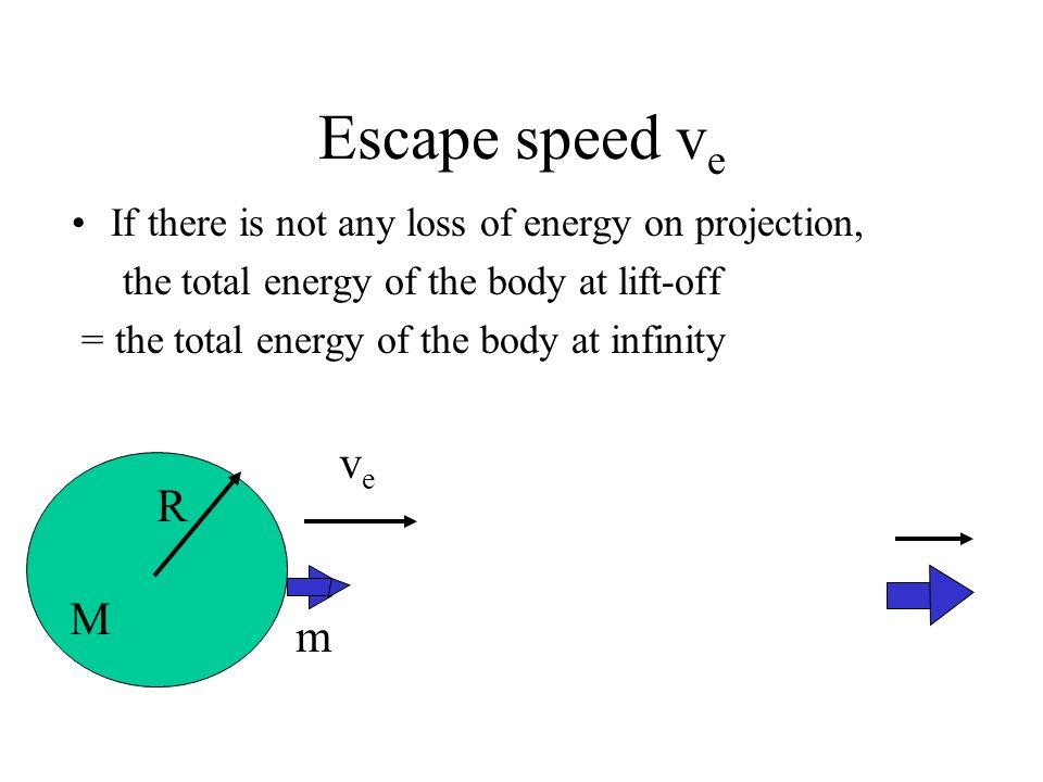 Escape speed ve If there is not any loss of energy on projection, the total energy of the body at lift-off.