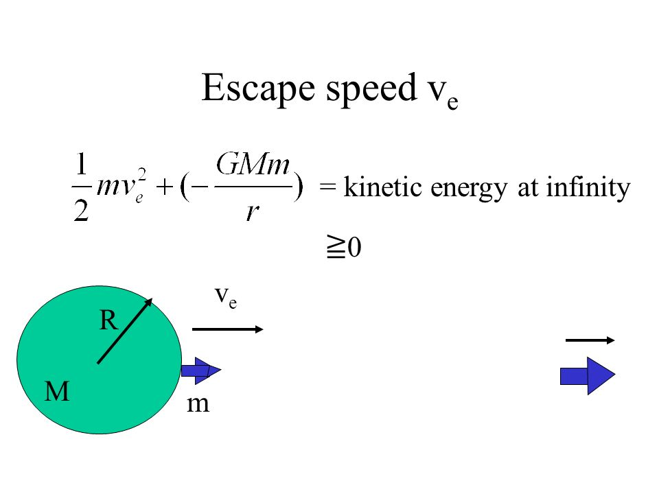 Escape speed ve = kinetic energy at infinity ≧0 ve R m M