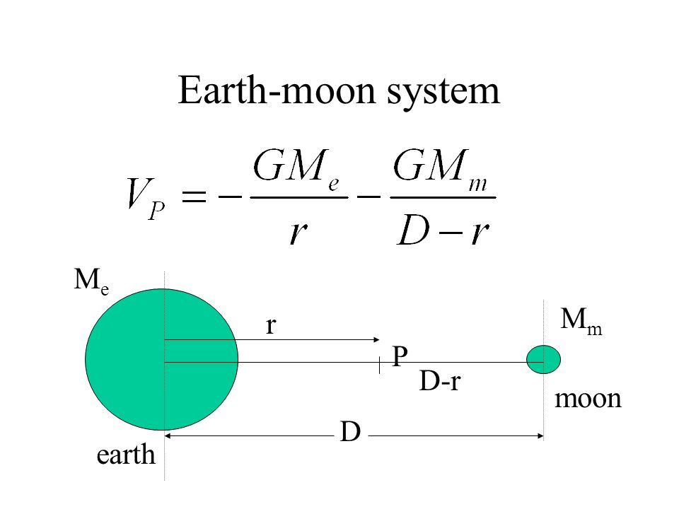 Earth-moon system earth moon P D r D-r Me Mm
