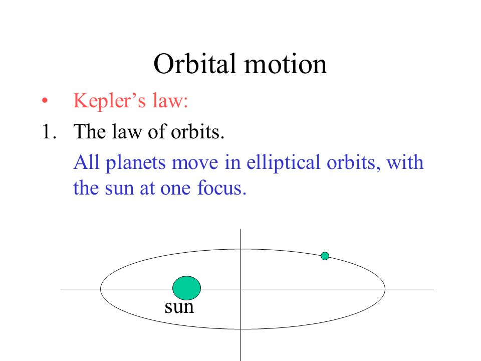 Orbital motion Kepler's law: The law of orbits.